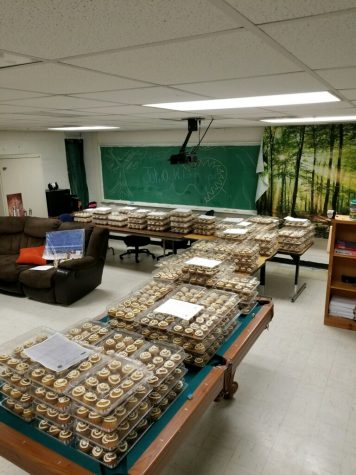 2000 Muffins in Two Days