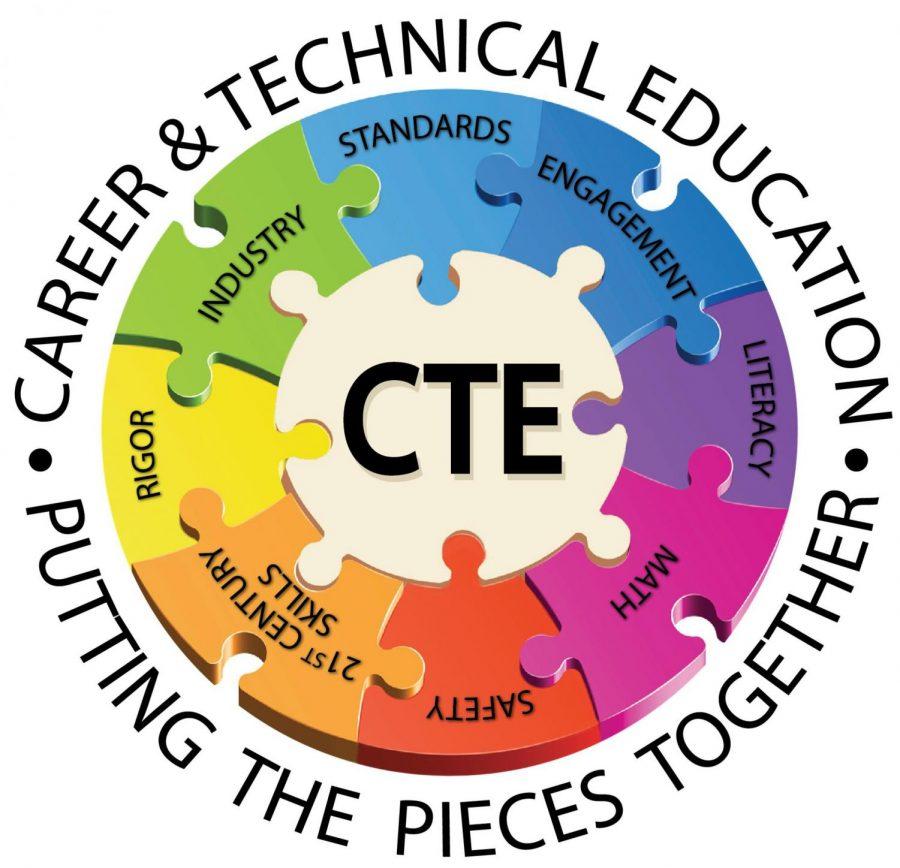 CTE+Portfolio