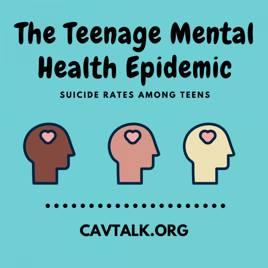The+Teenage+Mental+Health+Epidemic+Cavtalk+Canva+infographic+Lee+Cline